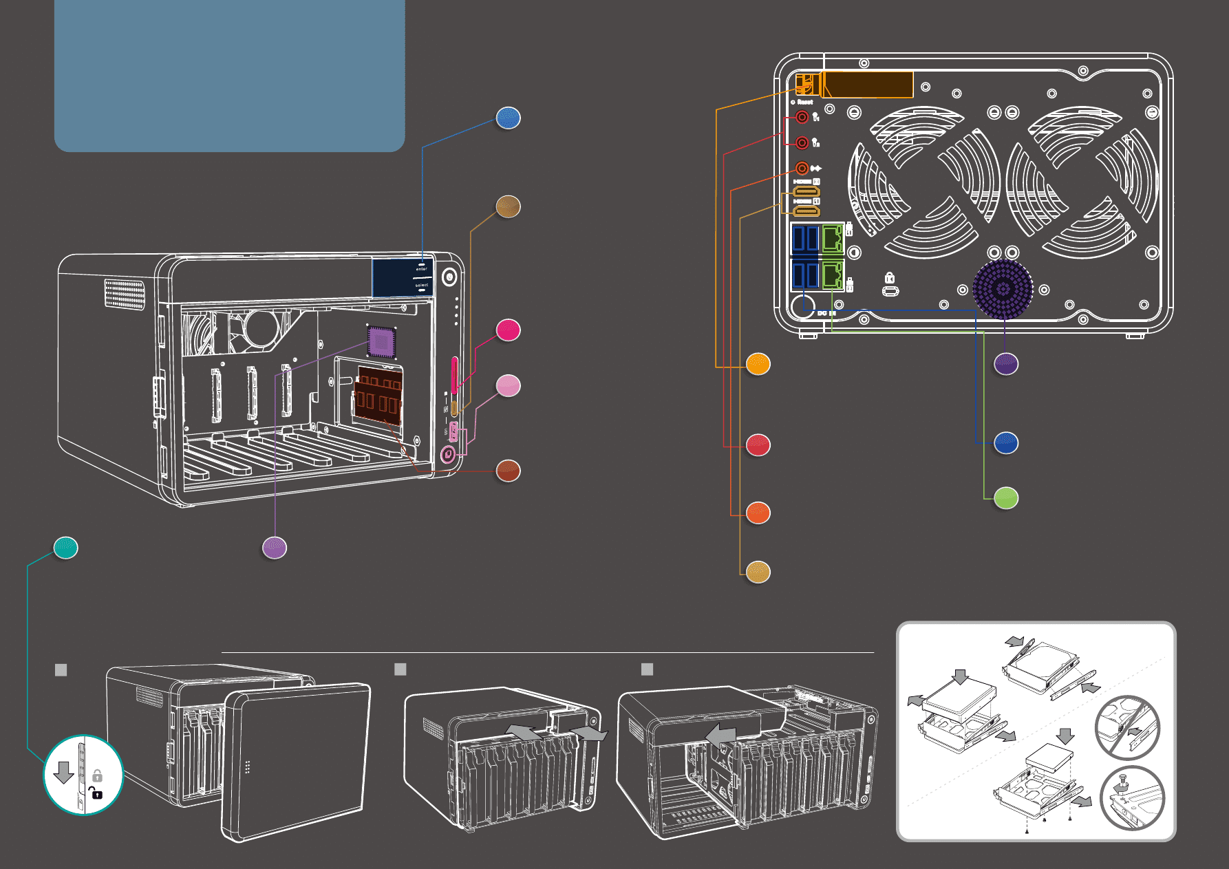 Gebrauchsinformation / Datenblatt zu QNAP Turbo Station TS-453B-8G