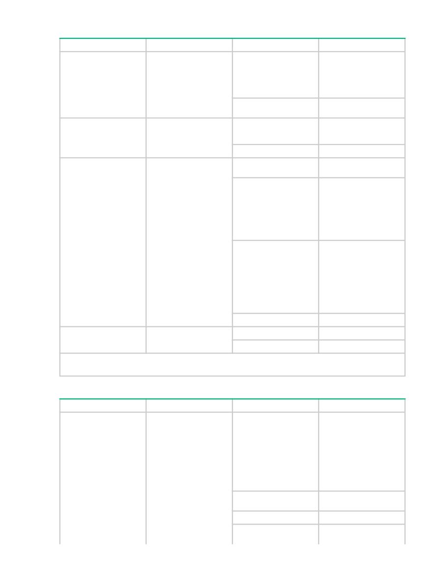 Gebrauchsinformation / Datenblatt zu HP Aruba 2930F