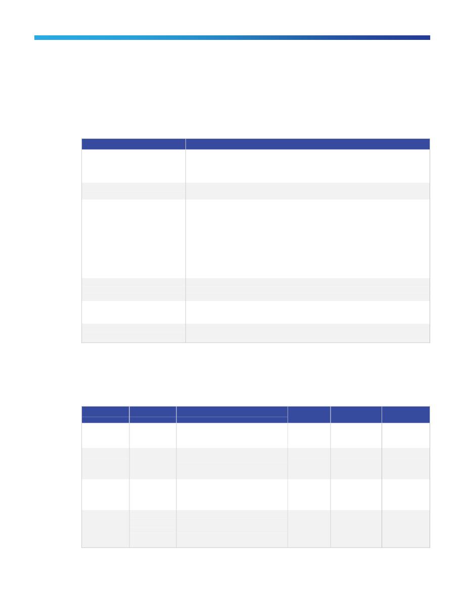 Gebrauchsinformation / Datenblatt zu Cisco C896VA-K9