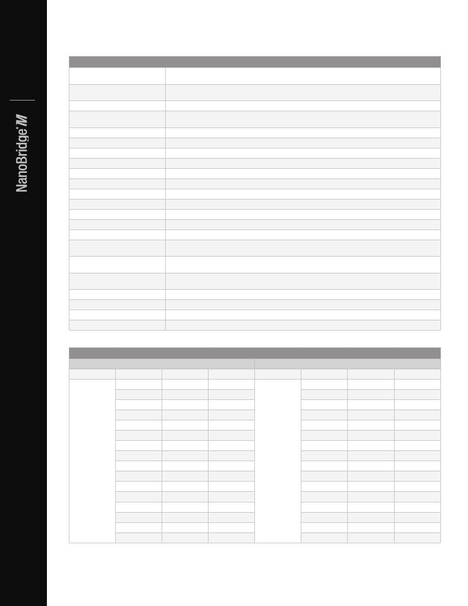 Gebrauchsinformation / Datenblatt zu Ubiquiti NanoBridge M