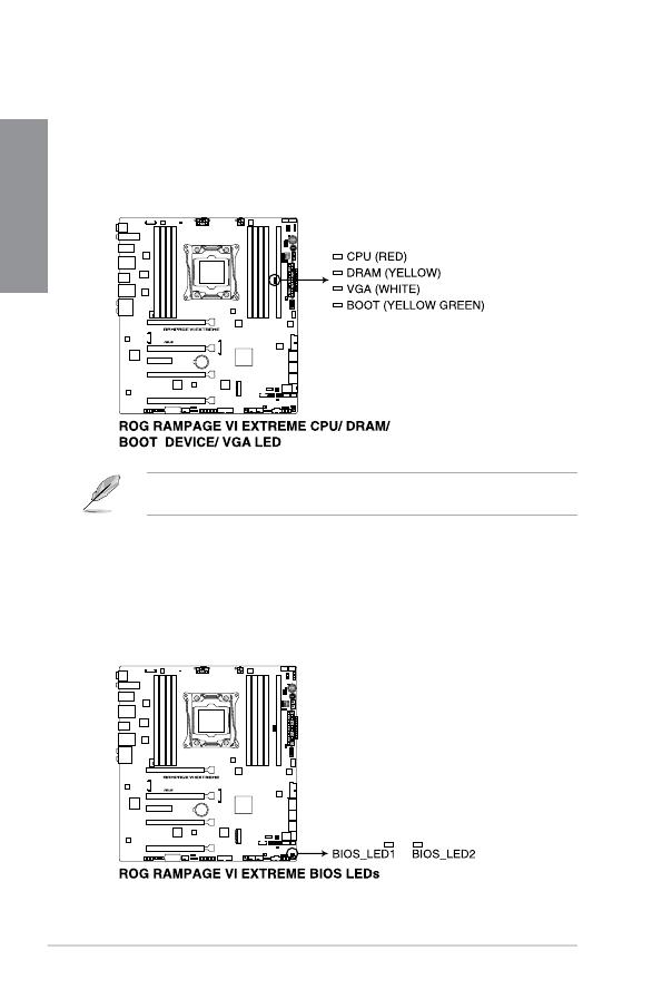Gebrauchsinformation / Datenblatt zu ASUS ROG Rampage VI