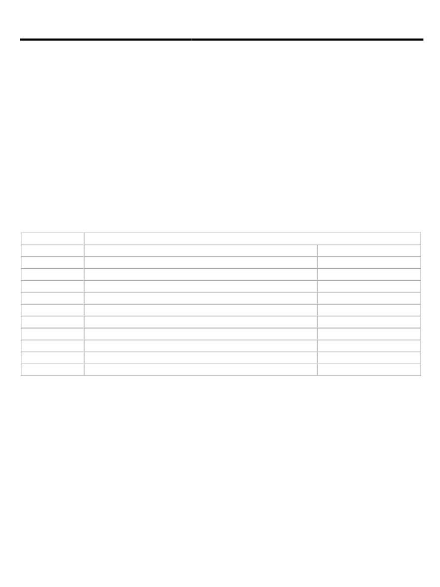 Gebrauchsinformation / Datenblatt zu HP 3PAR StoreServ 8000