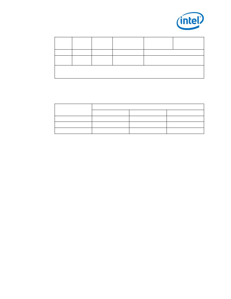 Gebrauchsinformation / Datenblatt zu Intel Pentium G3260