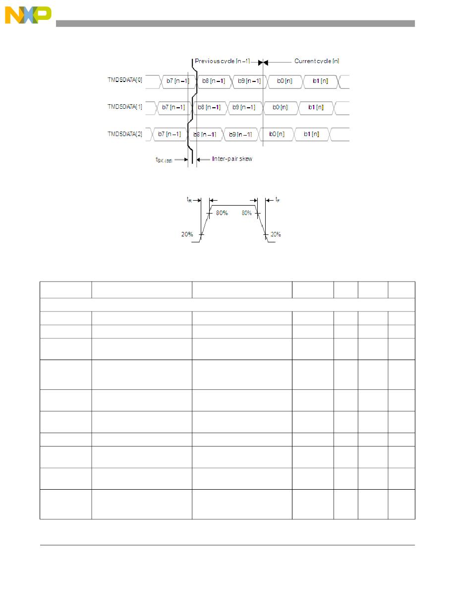 Gebrauchsinformation Datenblatt Zu Udoo Dual Preisvergleich Test Subwooferampwiringdiagram Updated Neon Wiring Diagram My B9 Background Image