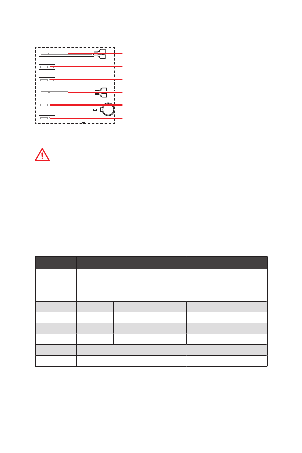 Gebrauchsinformation / Datenblatt zu MSI B450 Gaming Plus