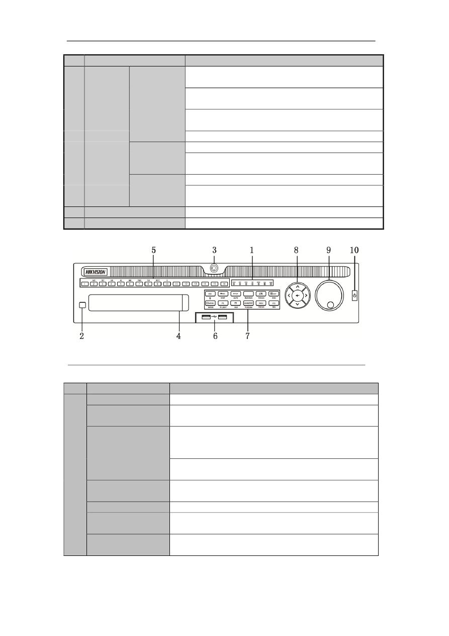 Gebrauchsinformation / Datenblatt zu Hikvision DS-7216HGHI-SH 16