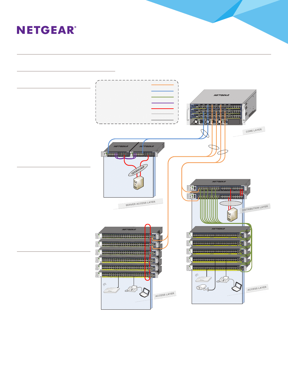Gebrauchsinformation / Datenblatt zu Netgear M4300-52G-PoE+