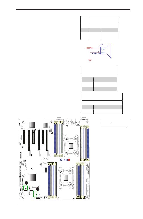 Gebrauchsinformation / Datenblatt zu Supermicro X9DRi-F retail